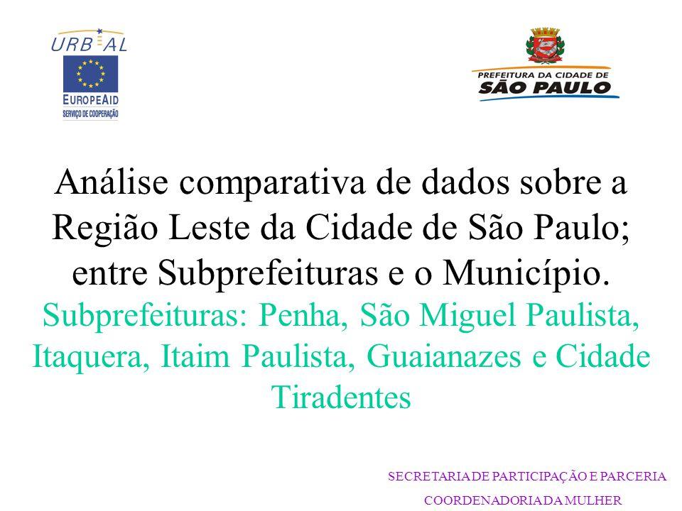 SECRETARIA DE PARTICIPAÇÃO E PARCERIA COORDENADORIA DA MULHER Análise comparativa de dados sobre a Região Leste da Cidade de São Paulo; entre Subprefeituras e o Município.