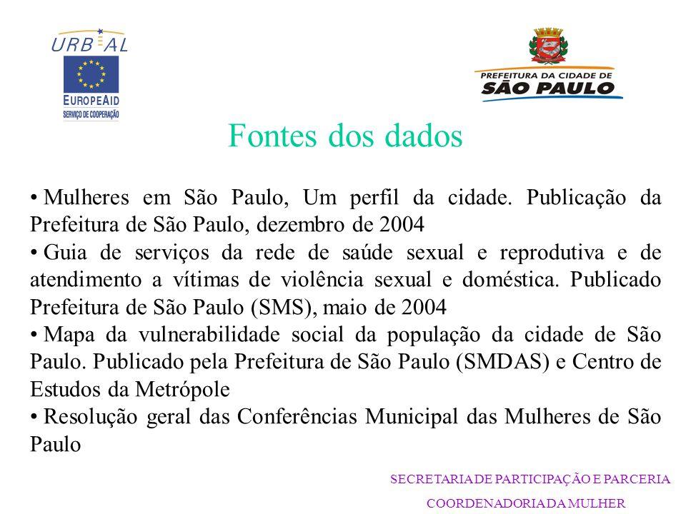 SECRETARIA DE PARTICIPAÇÃO E PARCERIA COORDENADORIA DA MULHER Fontes dos dados Mulheres em São Paulo, Um perfil da cidade.