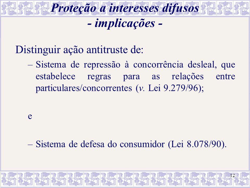 12 Proteção a interesses difusos - implicações - Distinguir ação antitruste de: –Sistema de repressão à concorrência desleal, que estabelece regras pa