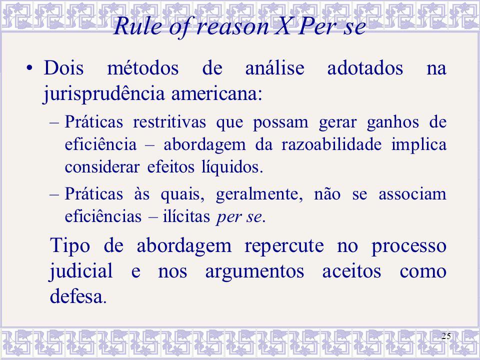 25 Rule of reason X Per se Dois métodos de análise adotados na jurisprudência americana: –Práticas restritivas que possam gerar ganhos de eficiência –