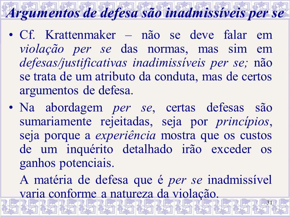 31 Argumentos de defesa são inadmissíveis per se Cf. Krattenmaker – não se deve falar em violação per se das normas, mas sim em defesas/justificativas