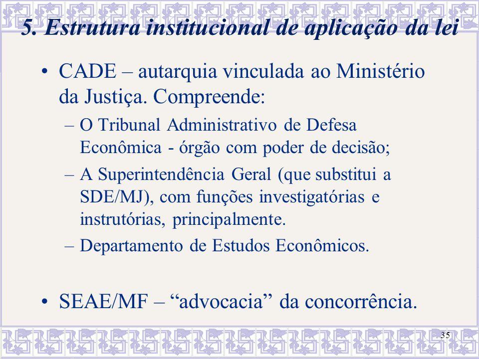 35 5. Estrutura institucional de aplicação da lei CADE – autarquia vinculada ao Ministério da Justiça. Compreende: –O Tribunal Administrativo de Defes
