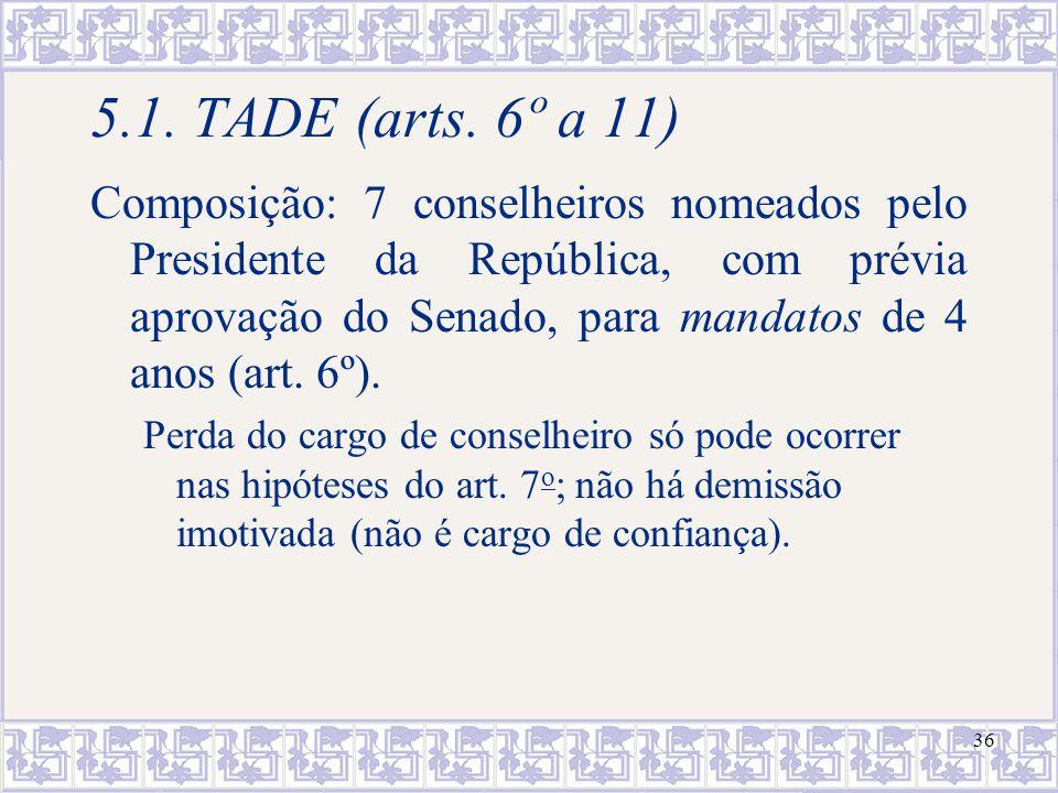 36 5.1. TADE (arts. 6º a 11) Composição: 7 conselheiros nomeados pelo Presidente da República, com prévia aprovação do Senado, para mandatos de 4 anos