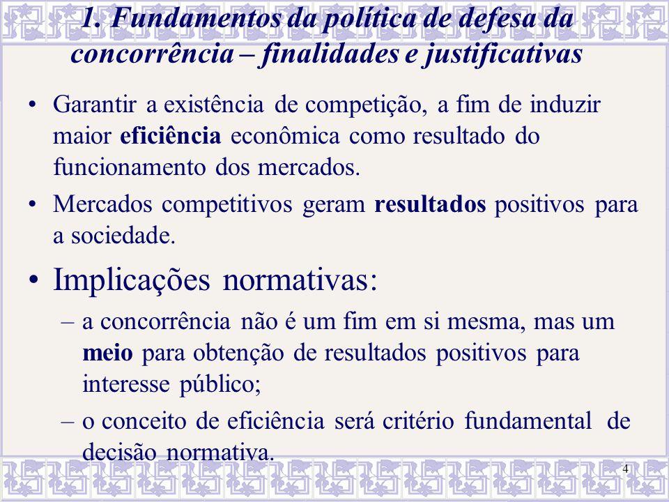 15 3.Conceitos básicos da lei antitruste brasileira 3.1.