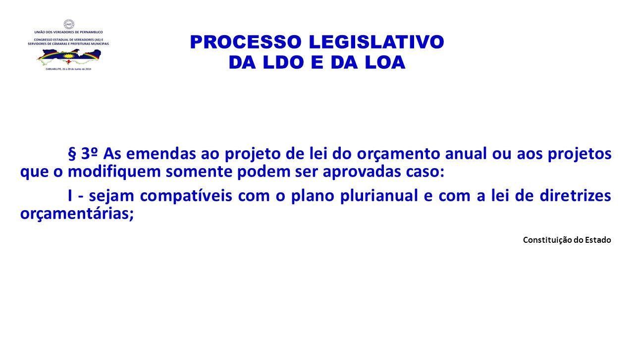 PROCESSO LEGISLATIVO DA LDO E DA LOA § 3º As emendas ao projeto de lei do orçamento anual ou aos projetos que o modifiquem somente podem ser aprovadas