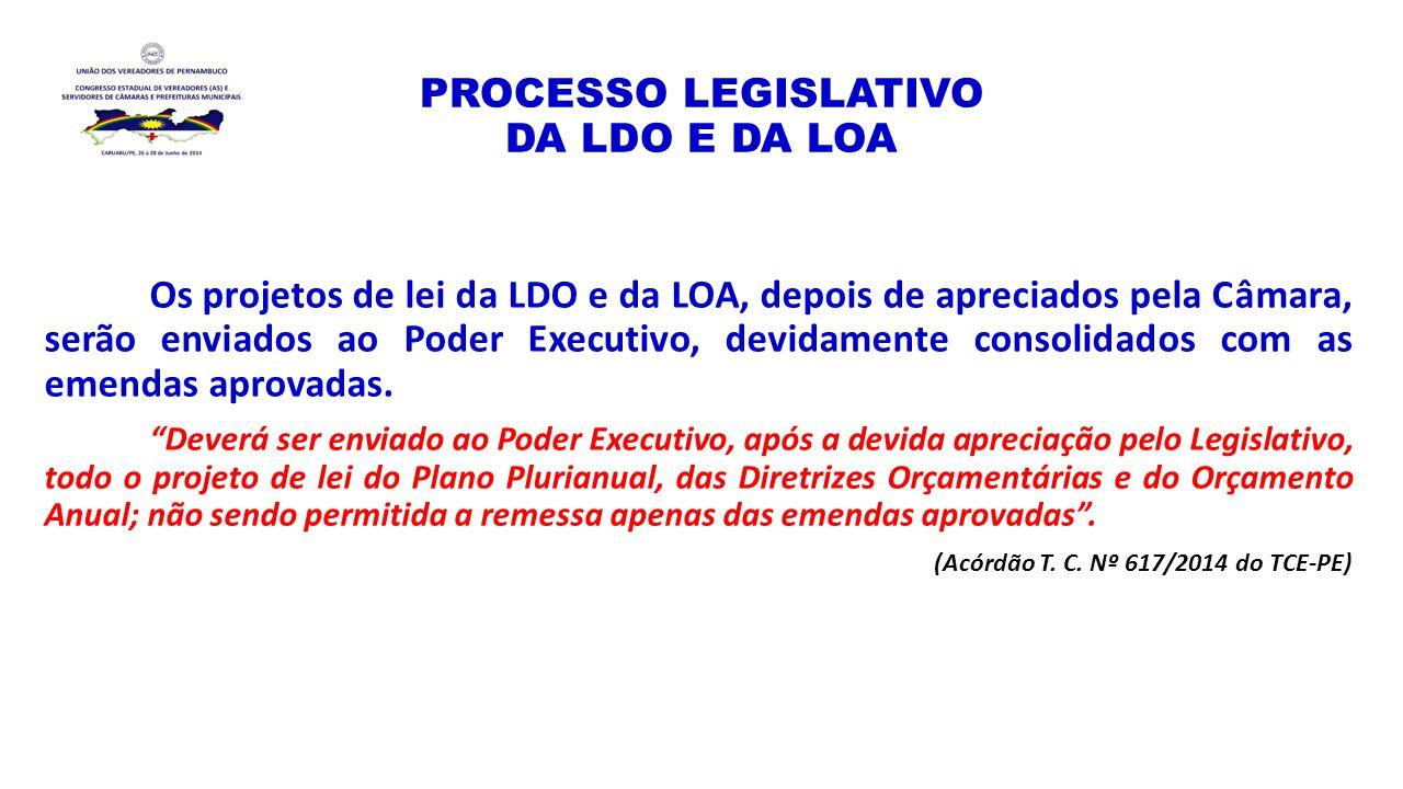 PROCESSO LEGISLATIVO DA LDO E DA LOA Os projetos de lei da LDO e da LOA, depois de apreciados pela Câmara, serão enviados ao Poder Executivo, devidame