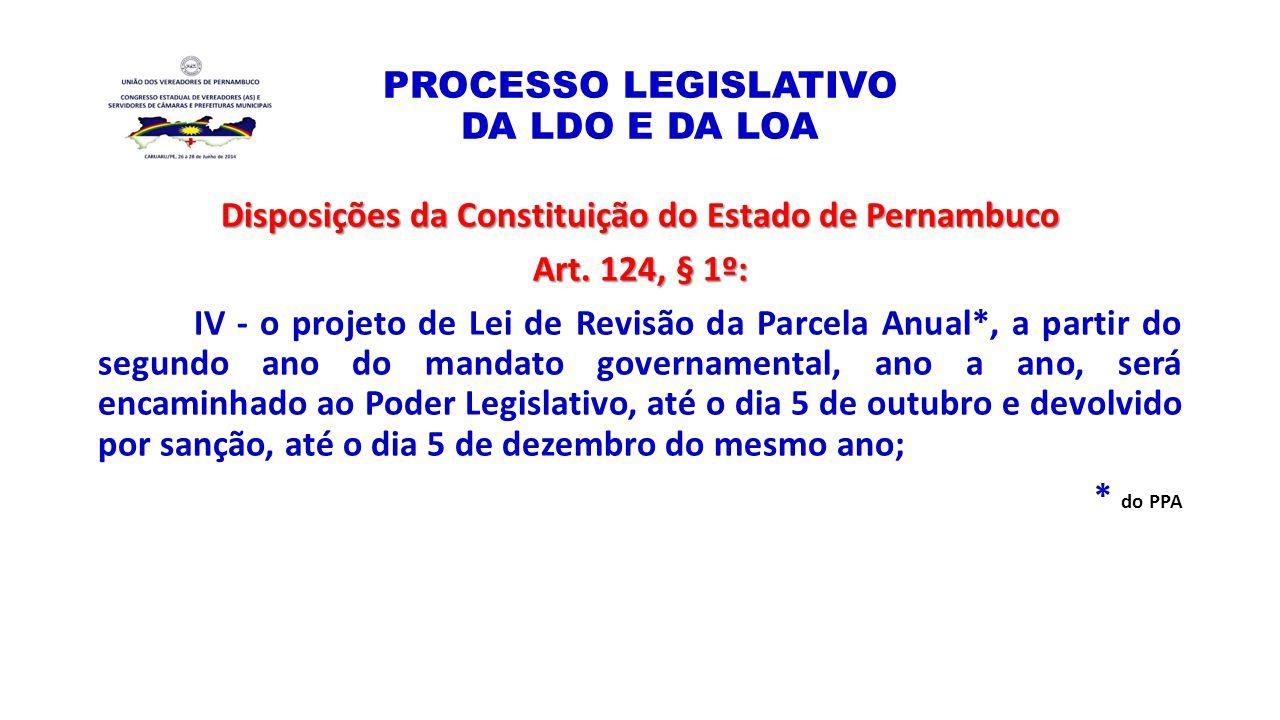 PROCESSO LEGISLATIVO DA LDO E DA LOA Disposições da Constituição do Estado de Pernambuco Art. 124, § 1º: IV - o projeto de Lei de Revisão da Parcela A