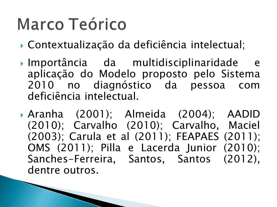  Contextualização da deficiência intelectual;  Importância da multidisciplinaridade e aplicação do Modelo proposto pelo Sistema 2010 no diagnóstico