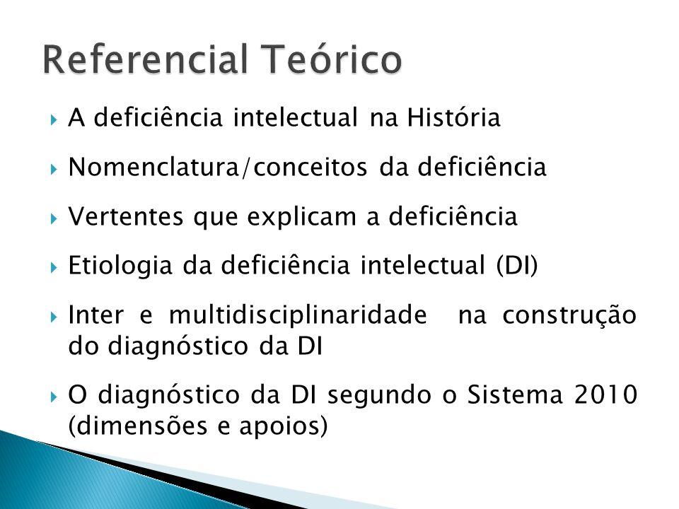  A deficiência intelectual na História  Nomenclatura/conceitos da deficiência  Vertentes que explicam a deficiência  Etiologia da deficiência inte