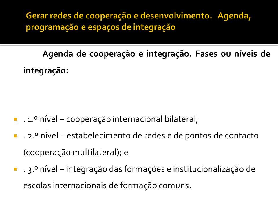 Agenda de cooperação e integração. Fases ou níveis de integração: . 1.º nível – cooperação internacional bilateral; . 2.º nível – estabelecimento de