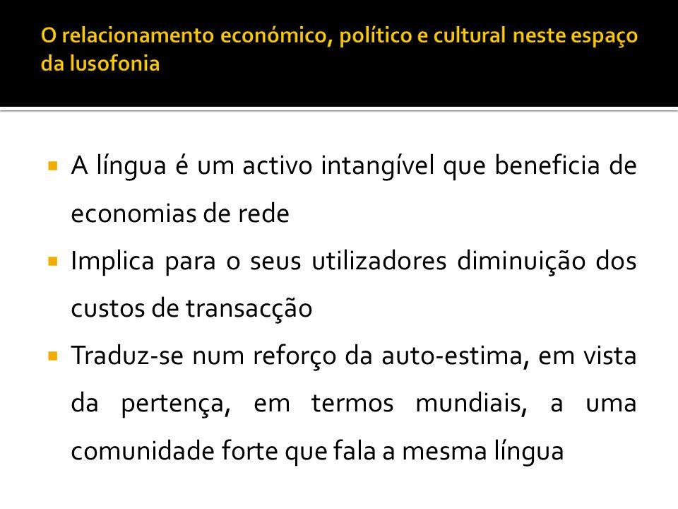 A língua é um activo intangível que beneficia de economias de rede  Implica para o seus utilizadores diminuição dos custos de transacção  Traduz-s