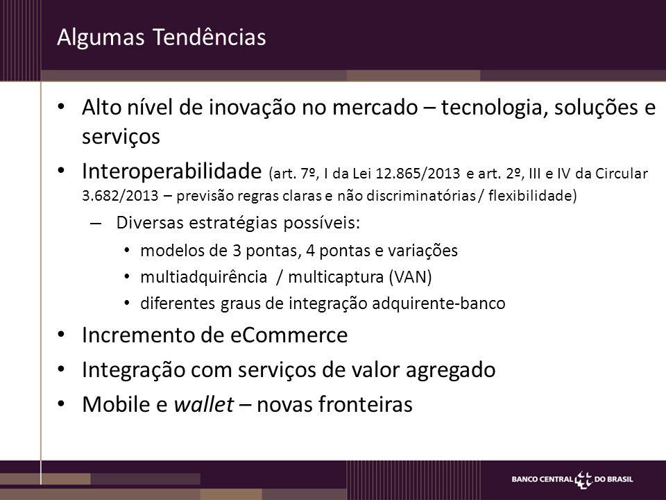 Algumas Tendências Alto nível de inovação no mercado – tecnologia, soluções e serviços Interoperabilidade (art. 7º, I da Lei 12.865/2013 e art. 2º, II