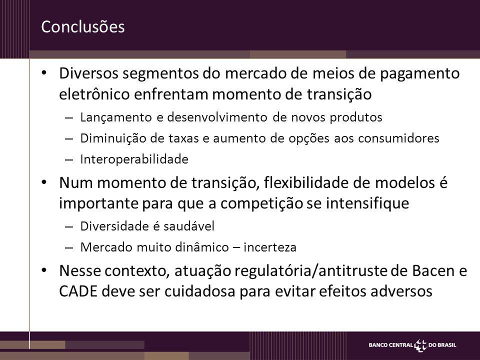 Conclusões Diversos segmentos do mercado de meios de pagamento eletrônico enfrentam momento de transição – Lançamento e desenvolvimento de novos produ