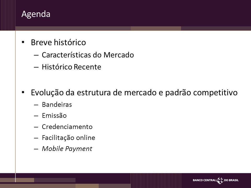 Agenda Breve histórico – Características do Mercado – Histórico Recente Evolução da estrutura de mercado e padrão competitivo – Bandeiras – Emissão –