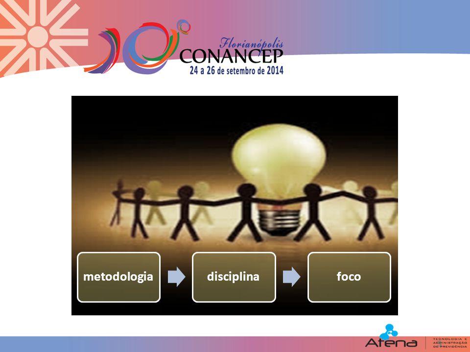3 metodologiadisciplinafoco