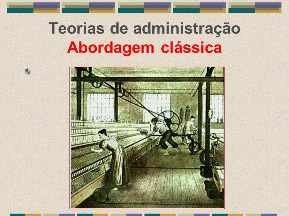 Teorias de administração Abordagem clássica