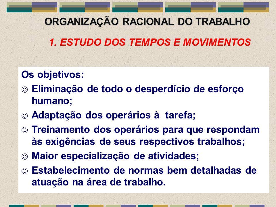 ORGANIZAÇÃO RACIONAL DO TRABALHO 1. ESTUDO DOS TEMPOS E MOVIMENTOS Os objetivos: J Eliminação de todo o desperdício de esforço humano; J Adaptação dos