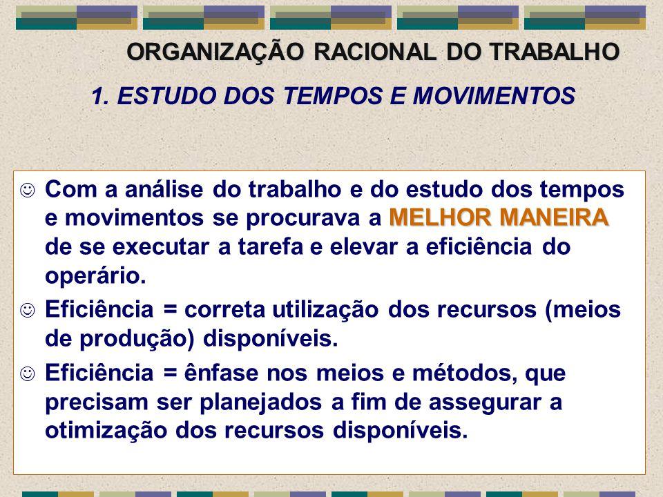 ORGANIZAÇÃO RACIONAL DO TRABALHO 1. ESTUDO DOS TEMPOS E MOVIMENTOS MELHOR MANEIRA J Com a análise do trabalho e do estudo dos tempos e movimentos se p