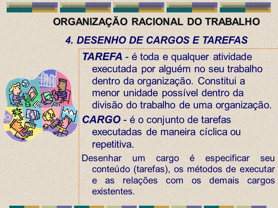 ORGANIZAÇÃO RACIONAL DO TRABALHO 4. DESENHO DE CARGOS E TAREFAS TAREFA TAREFA - é toda e qualquer atividade executada por alguém no seu trabalho dentr