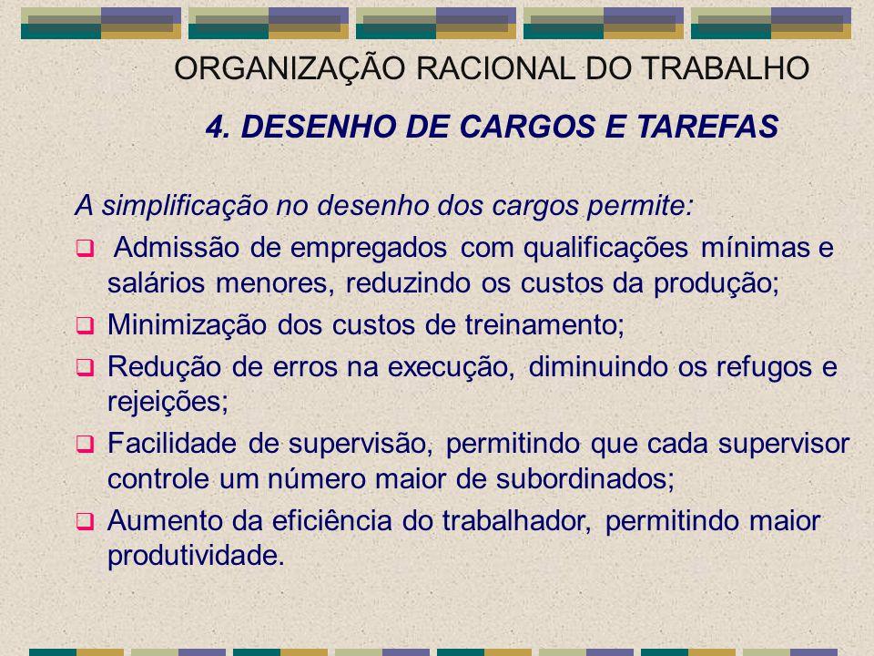 ORGANIZAÇÃO RACIONAL DO TRABALHO 4. DESENHO DE CARGOS E TAREFAS A simplificação no desenho dos cargos permite:  Admissão de empregados com qualificaç