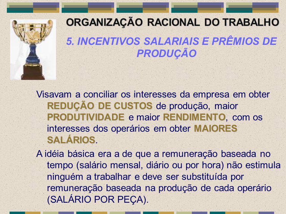 ORGANIZAÇÃO RACIONAL DO TRABALHO ORGANIZAÇÃO RACIONAL DO TRABALHO 5. INCENTIVOS SALARIAIS E PRÊMIOS DE PRODUÇÃO REDUÇÃO DE CUSTOS PRODUTIVIDADERENDIME