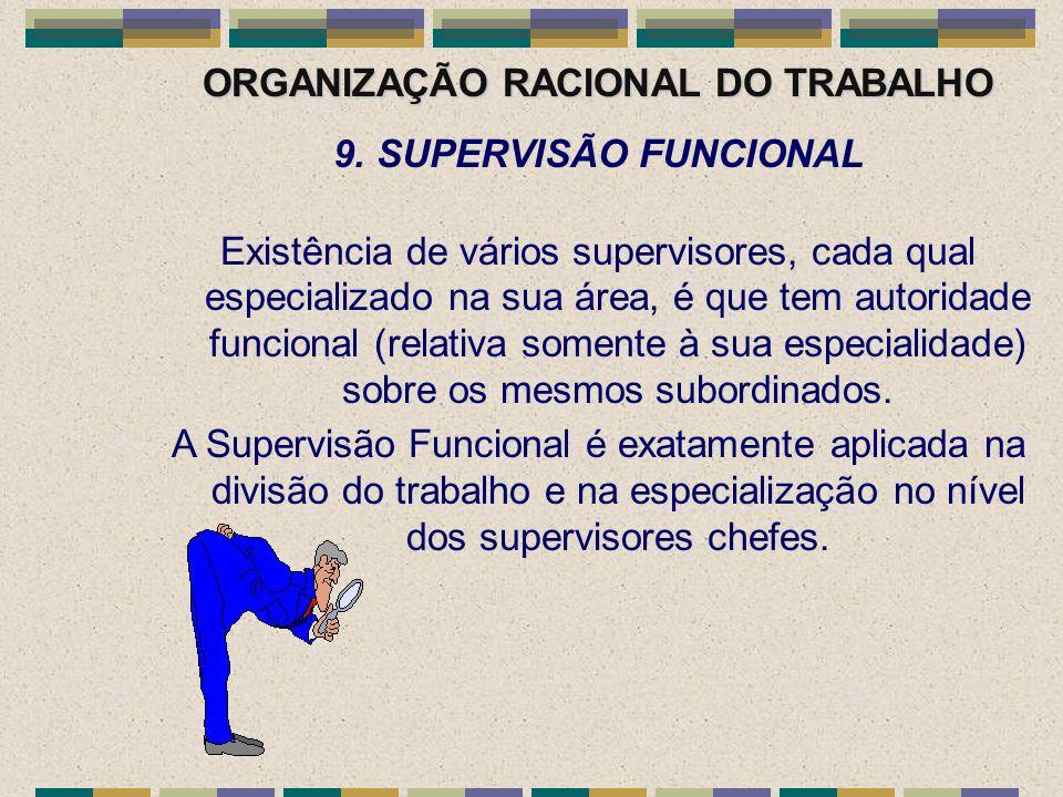 ORGANIZAÇÃO RACIONAL DO TRABALHO 9. SUPERVISÃO FUNCIONAL Existência de vários supervisores, cada qual especializado na sua área, é que tem autoridade