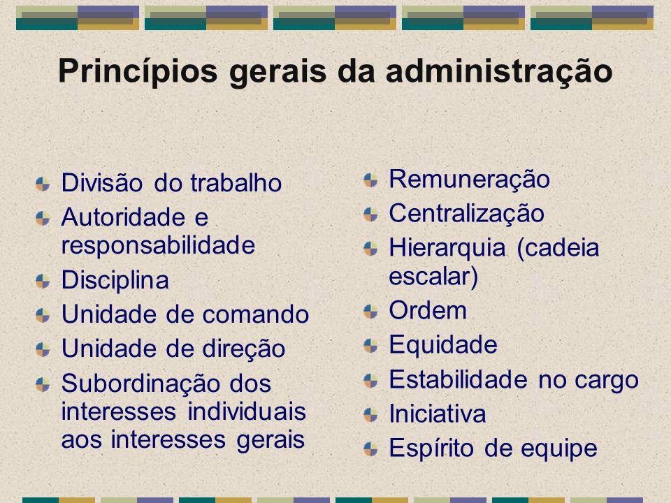 Princípios gerais da administração Divisão do trabalho Autoridade e responsabilidade Disciplina Unidade de comando Unidade de direção Subordinação dos