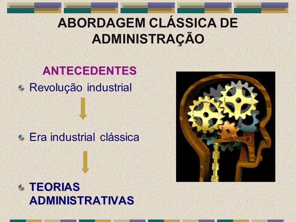 ABORDAGEM CLÁSSICA DE ADMINISTRAÇÃO ANTECEDENTES Revolução industrial Era industrial clássica TEORIAS ADMINISTRATIVAS