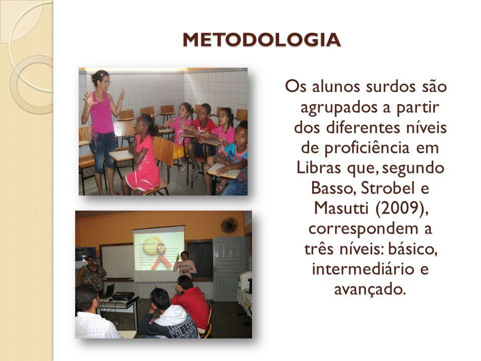 METODOLOGIA Os alunos surdos são agrupados a partir dos diferentes níveis de proficiência em Libras que, segundo Basso, Strobel e Masutti (2009), correspondem a três níveis: básico, intermediário e avançado.