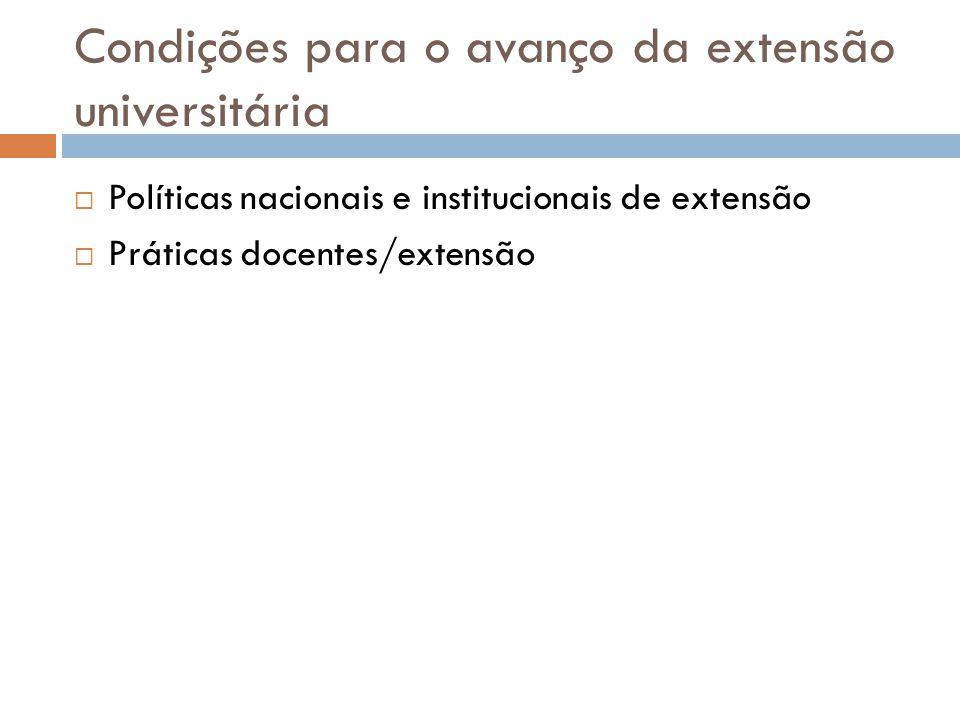 Condições para o avanço da extensão universitária  Políticas nacionais e institucionais de extensão  Práticas docentes/extensão