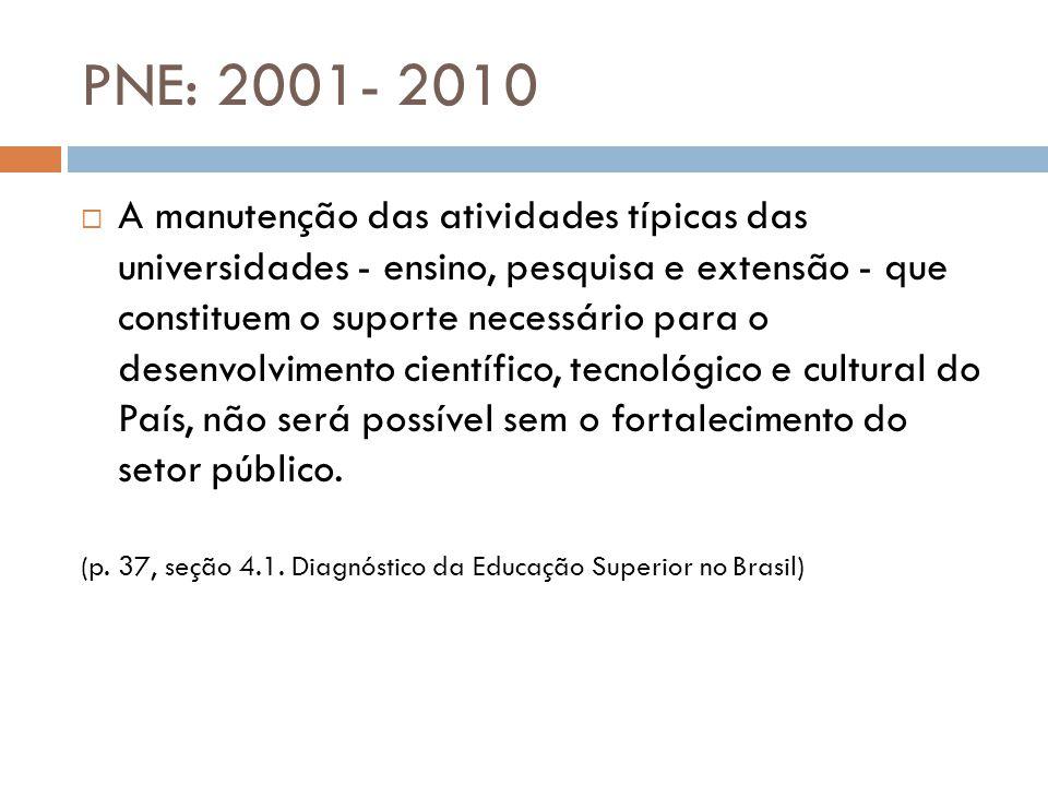 PNE: 2001- 2010  A manutenção das atividades típicas das universidades - ensino, pesquisa e extensão - que constituem o suporte necessário para o des