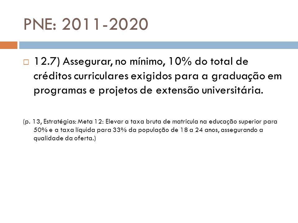 PNE: 2011-2020  12.7) Assegurar, no mínimo, 10% do total de créditos curriculares exigidos para a graduação em programas e projetos de extensão unive