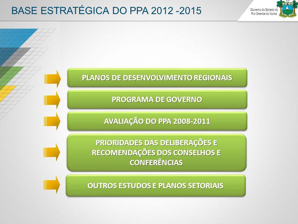 BASE ESTRATÉGICA DO PPA 2012 -2015 Governo do Estado do Rio Grande do Norte PLANOS DE DESENVOLVIMENTO REGIONAIS OUTROS ESTUDOS E PLANOS SETORIAIS AVALIAÇÃO DO PPA 2008-2011 PROGRAMA DE GOVERNO PRIORIDADES DAS DELIBERAÇÕES E RECOMENDAÇÕES DOS CONSELHOS E CONFERÊNCIAS