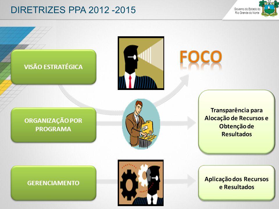 DIRETRIZES PPA 2012 -2015 Governo do Estado do Rio Grande do Norte VISÃO ESTRATÉGICA ORGANIZAÇÃO POR PROGRAMA GERENCIAMENTO
