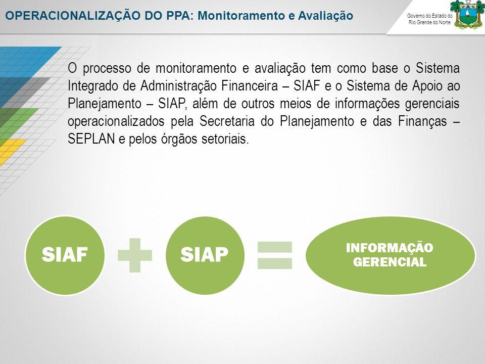 Governo do Estado do Rio Grande do Norte OPERACIONALIZAÇÃO DO PPA: Monitoramento e Avaliação O processo de monitoramento e avaliação tem como base o S