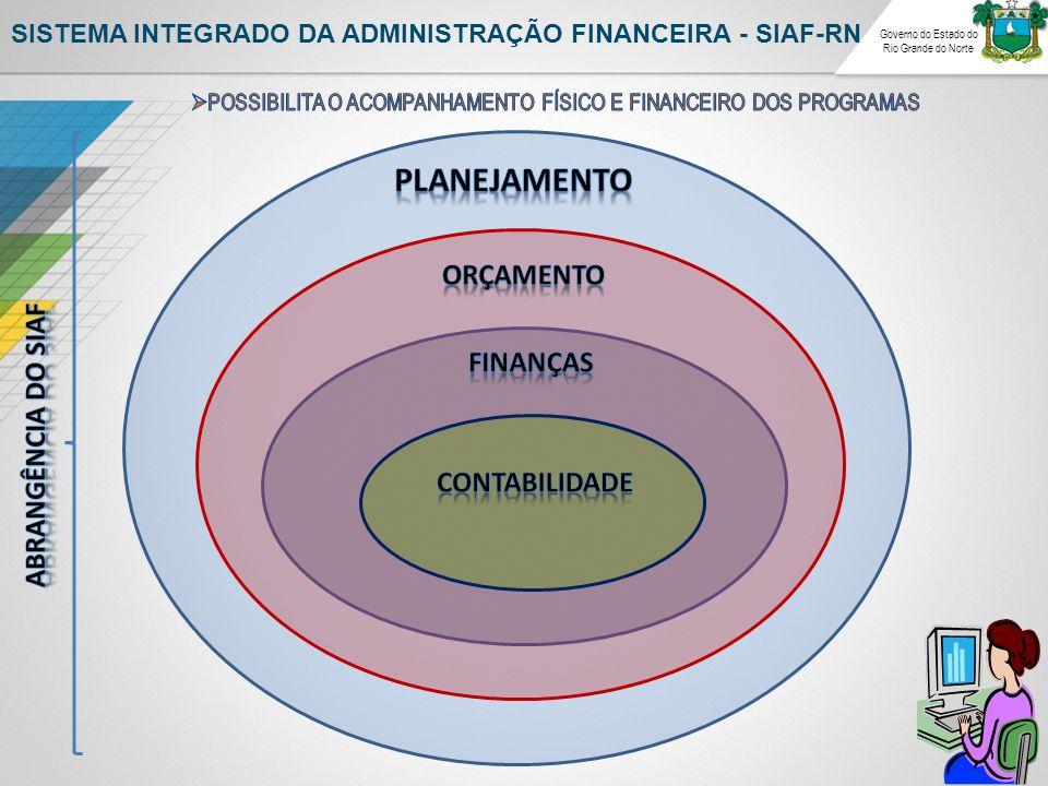 Governo do Estado do Rio Grande do Norte SISTEMA INTEGRADO DA ADMINISTRAÇÃO FINANCEIRA - SIAF-RN