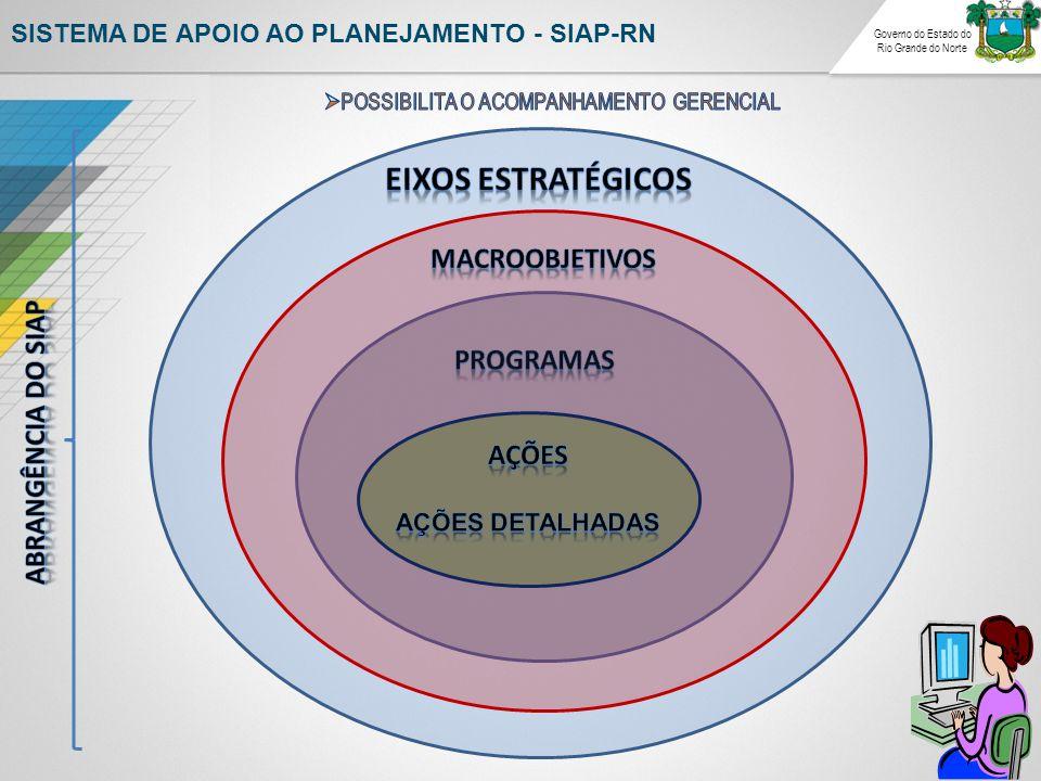 Governo do Estado do Rio Grande do Norte SISTEMA DE APOIO AO PLANEJAMENTO - SIAP-RN