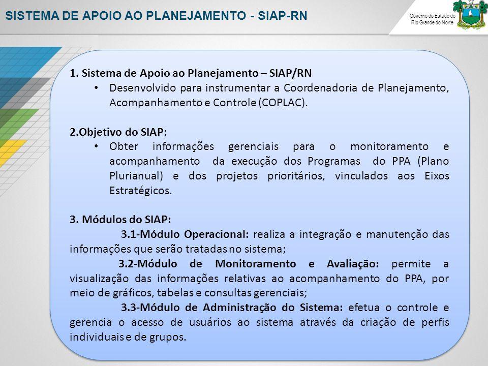 Governo do Estado do Rio Grande do Norte SISTEMA DE APOIO AO PLANEJAMENTO - SIAP-RN 1. Sistema de Apoio ao Planejamento – SIAP/RN Desenvolvido para in