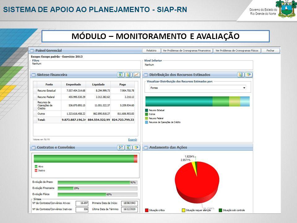 Governo do Estado do Rio Grande do Norte SISTEMA DE APOIO AO PLANEJAMENTO - SIAP-RN MÓDULO – MONITORAMENTO E AVALIAÇÃO
