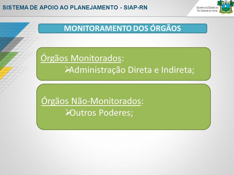 Governo do Estado do Rio Grande do Norte SISTEMA DE APOIO AO PLANEJAMENTO - SIAP-RN Órgãos Monitorados:  Administração Direta e Indireta; Órgãos Não-