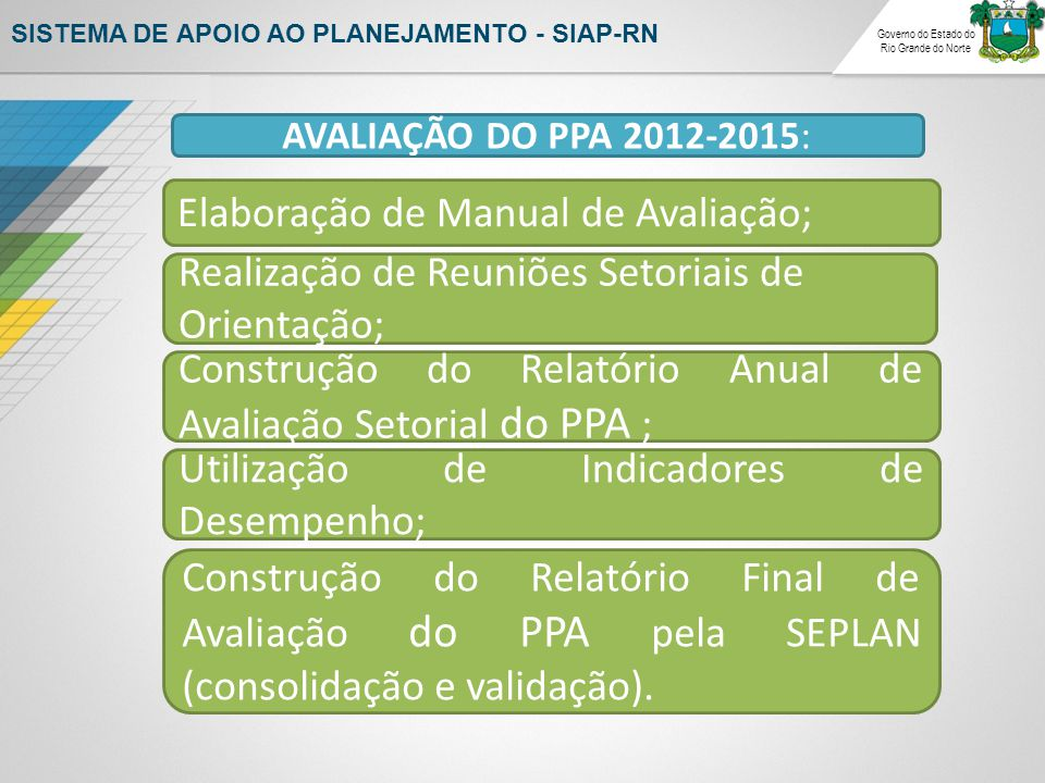 Governo do Estado do Rio Grande do Norte SISTEMA DE APOIO AO PLANEJAMENTO - SIAP-RN AVALIAÇÃO DO PPA 2012-2015: Elaboração de Manual de Avaliação; Rea