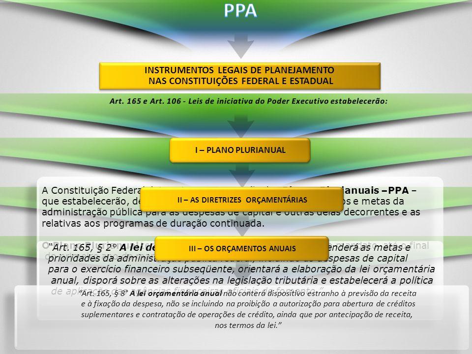 INSTRUMENTOS LEGAIS DE PLANEJAMENTO NAS CONSTITUIÇÕES FEDERAL E ESTADUAL INSTRUMENTOS LEGAIS DE PLANEJAMENTO NAS CONSTITUIÇÕES FEDERAL E ESTADUAL A Constituição Federal determinou a aprovação dos Planos Plurianuais –PPA – que estabelecerão, de forma regionalizada, as diretrizes, objetivos e metas da administração pública para as despesas de capital e outras delas decorrentes e as relativas aos programas de duração continuada.