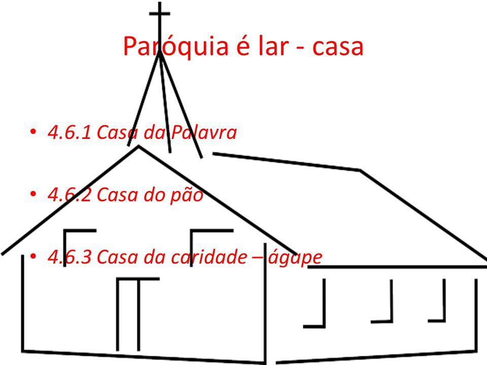 Paróquia é lar - casa 4.6.1 Casa da Palavra 4.6.2 Casa do pão 4.6.3 Casa da caridade – ágape