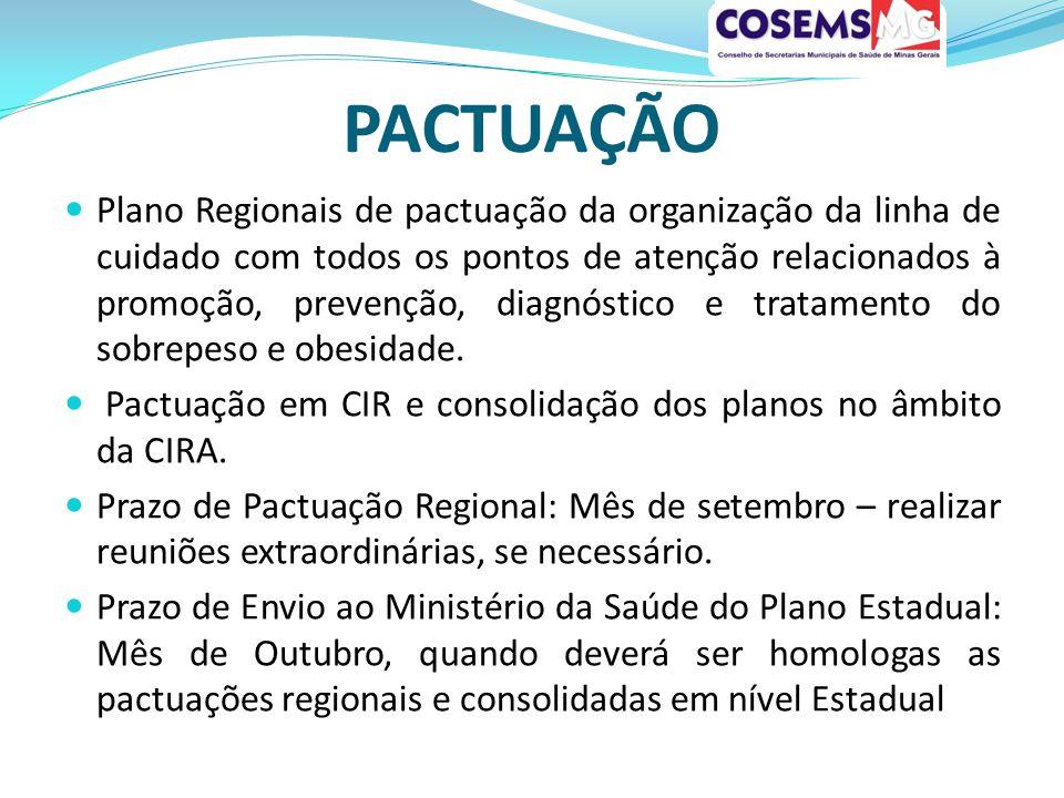 PACTUAÇÃO Plano Regionais de pactuação da organização da linha de cuidado com todos os pontos de atenção relacionados à promoção, prevenção, diagnóstico e tratamento do sobrepeso e obesidade.