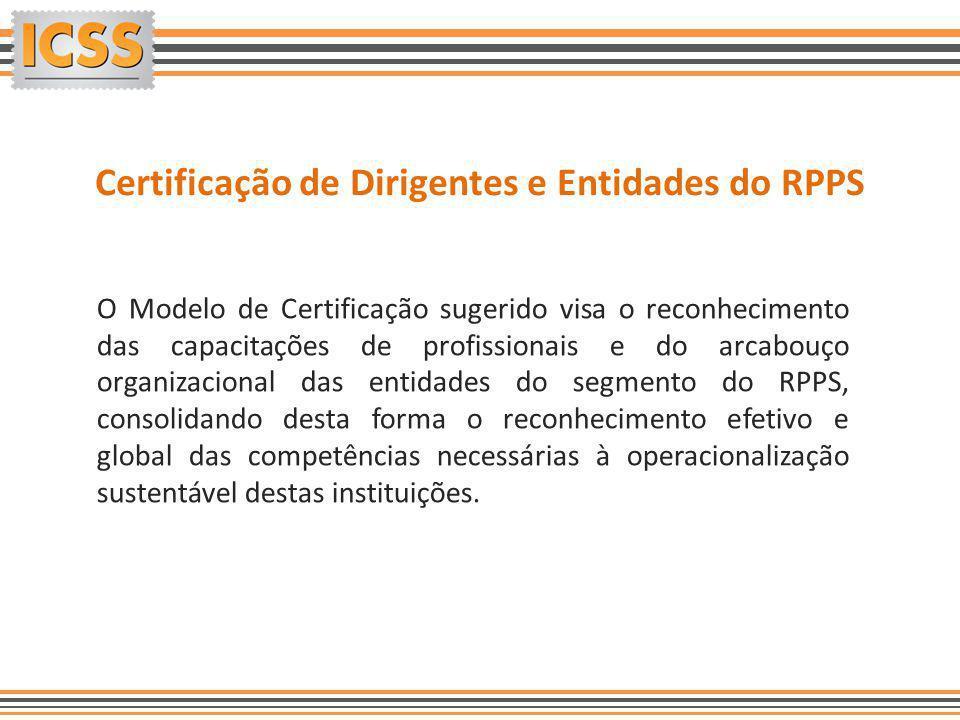 O Modelo de Certificação sugerido visa o reconhecimento das capacitações de profissionais e do arcabouço organizacional das entidades do segmento do R