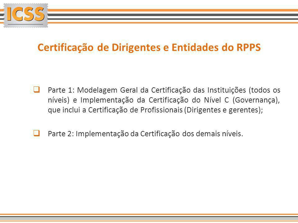  Parte 1: Modelagem Geral da Certificação das Instituições (todos os níveis) e Implementação da Certificação do Nível C (Governança), que inclui a Ce