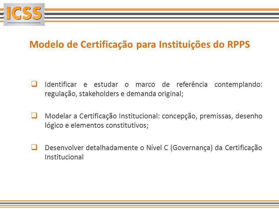 Modelo de Certificação para Instituições do RPPS  Identificar e estudar o marco de referência contemplando: regulação, stakeholders e demanda origina