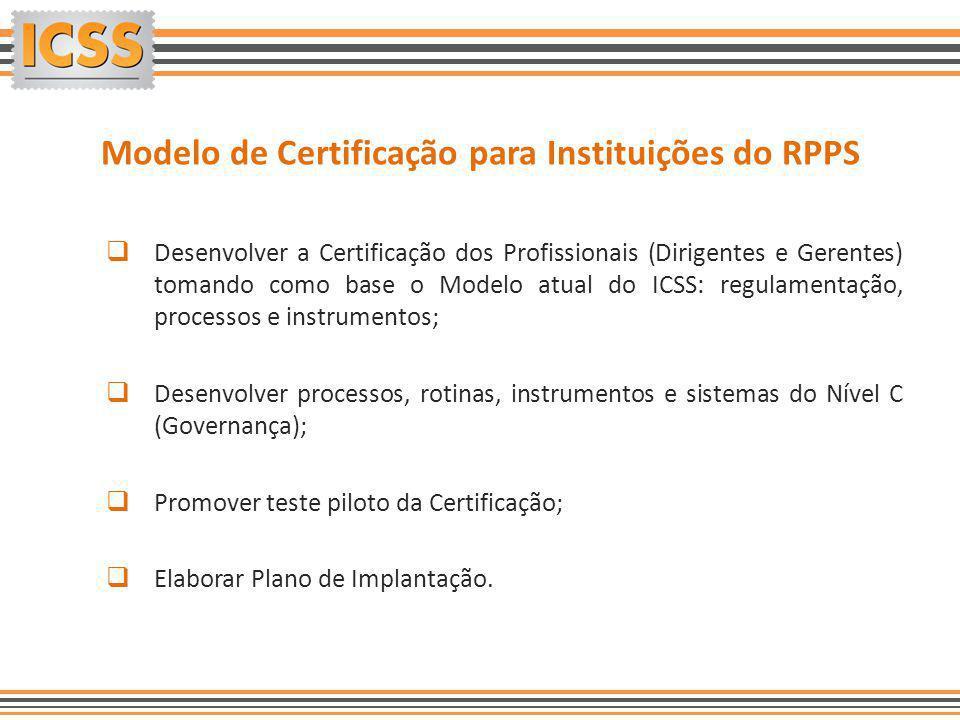 Modelo de Certificação para Instituições do RPPS  Desenvolver a Certificação dos Profissionais (Dirigentes e Gerentes) tomando como base o Modelo atu