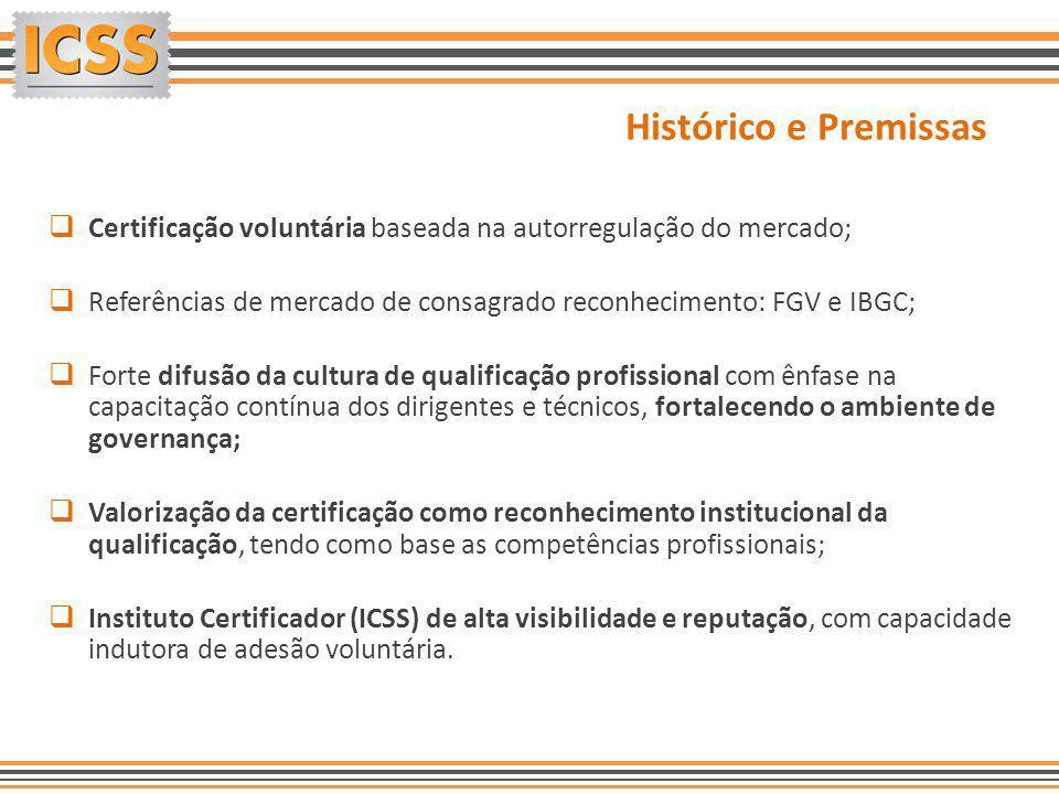 Histórico e Premissas  Certificação voluntária baseada na autorregulação do mercado;  Referências de mercado de consagrado reconhecimento: FGV e IBG