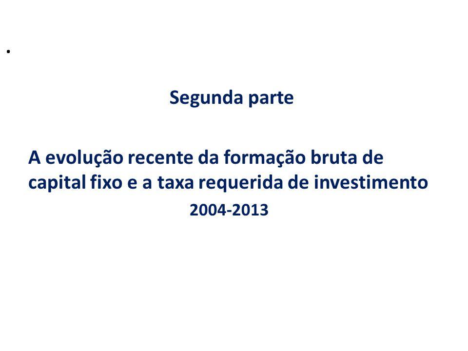 . Segunda parte A evolução recente da formação bruta de capital fixo e a taxa requerida de investimento 2004-2013